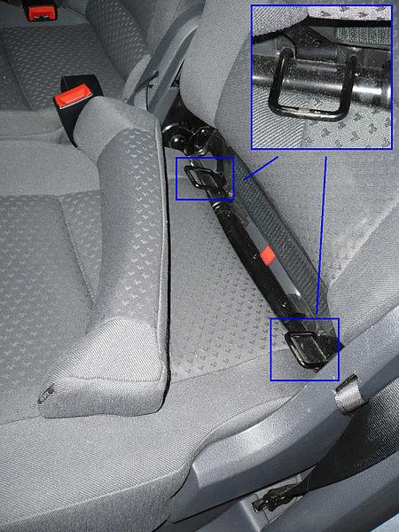 fixation isofix pour siège auto